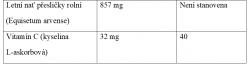 Sedmikráska bylinný extrakt Přeslička nať 250 ml NORMÁLNÍ FUNKCE MOČOVÉ SOUSTAVY, ČINNOST KARDIOVASKULÁRNÍHO SYSTÉMU - ŘEDĚNÍ, PRUŽNOST Rodinná farma Sedmikráska